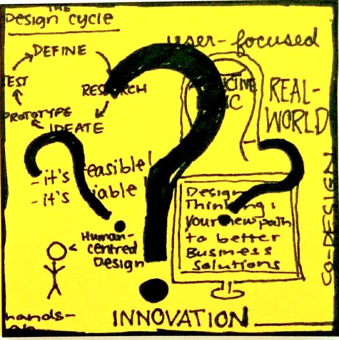 Design Thinking?.jpg