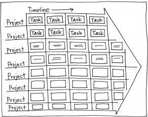 Graphic Gameplan Design Thinking Tools.jpg