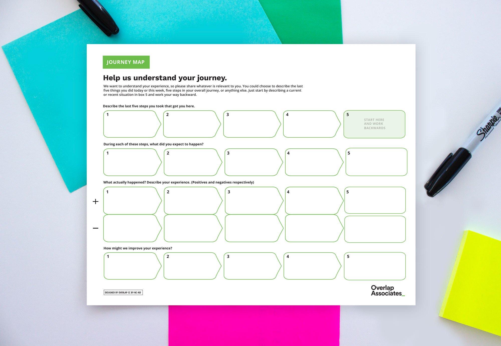 Journey-Map-Worksheet