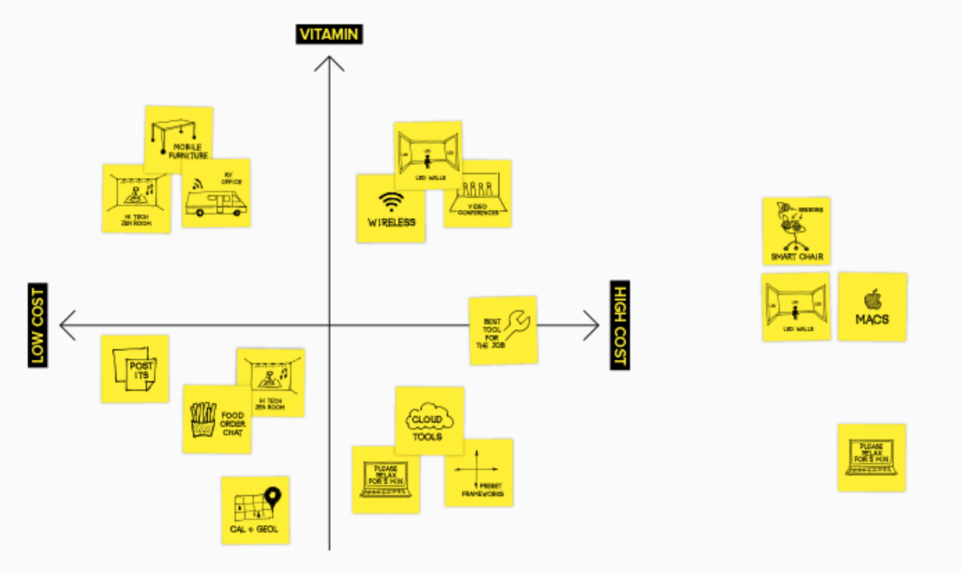 Mural Design Thinking Tools.png