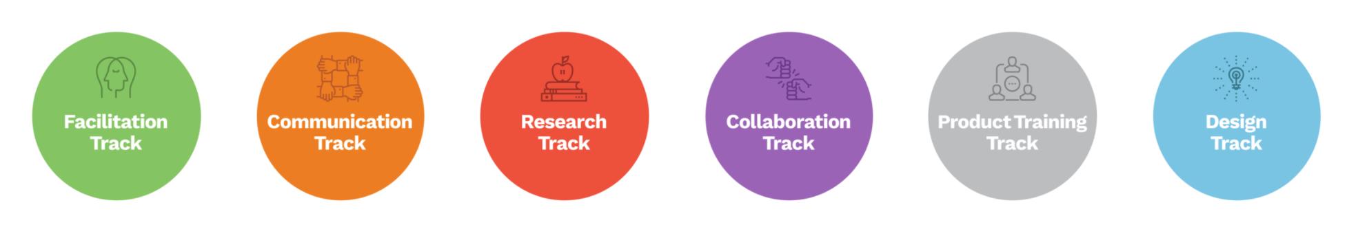 Professional Development program tracks.png