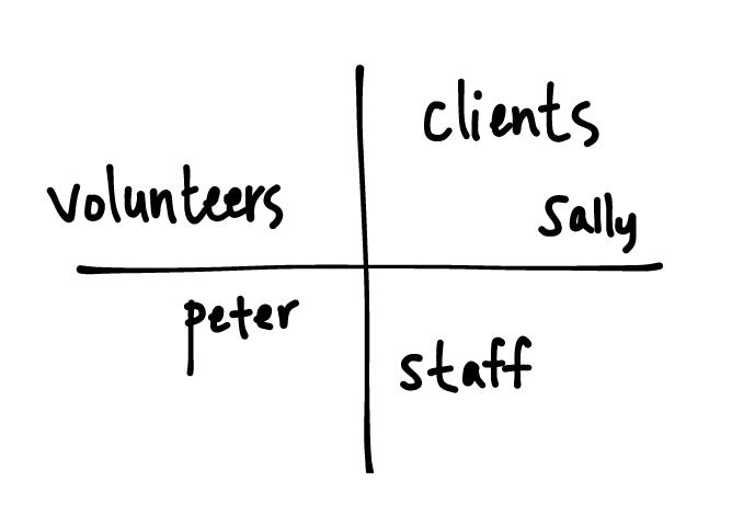 stakeholder analysis.png
