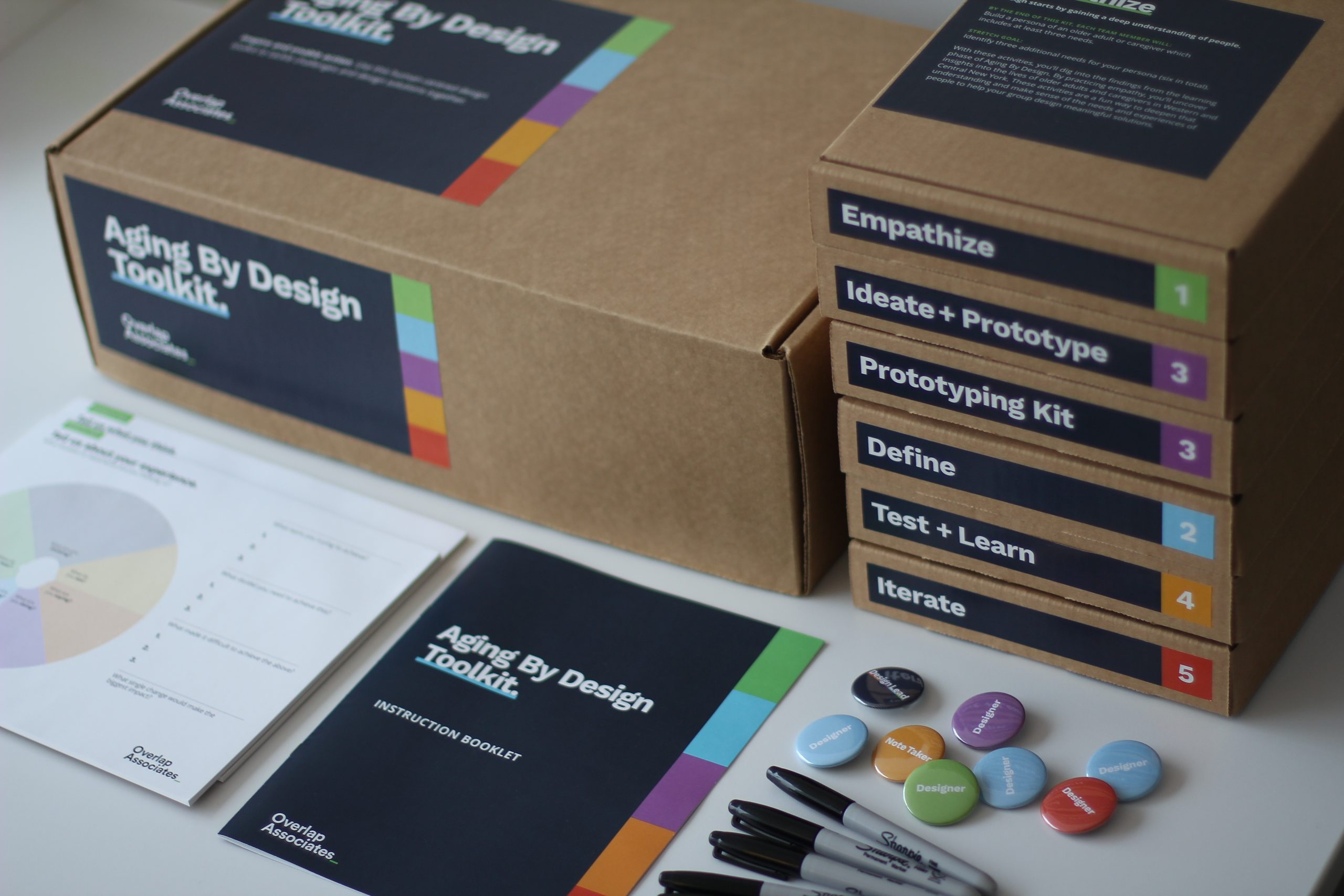 Toolkit created for the Aging By Design Project