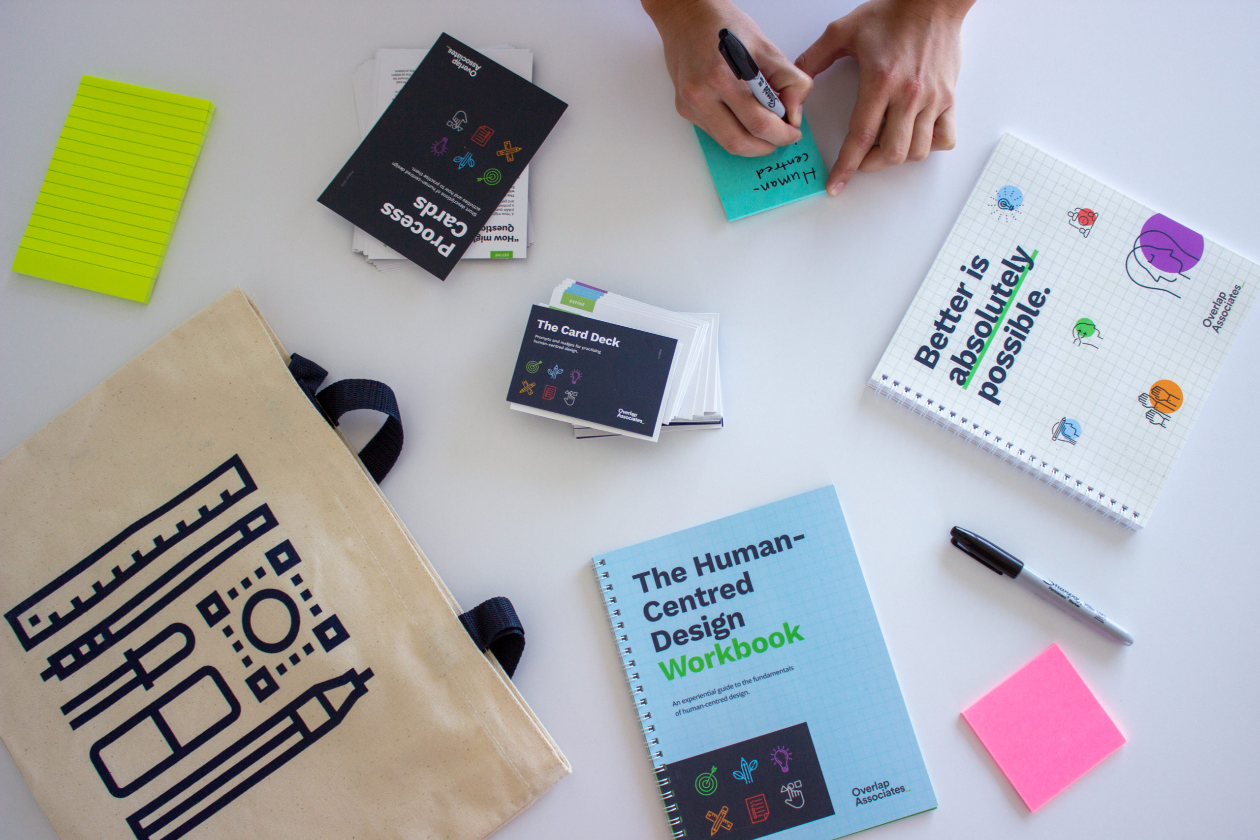 Overlap's human-centred design materials laid out on a desk.